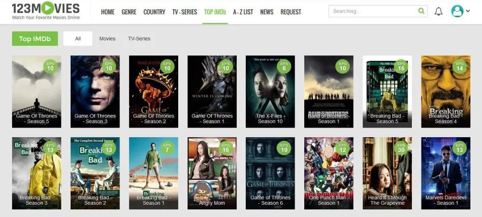 123movies New Site 2020.5 Best Sites Like 123movies To Watch Movies Tv Shows For